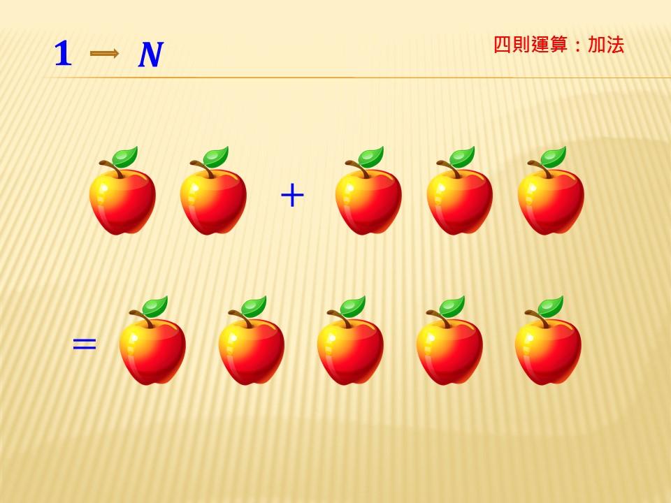投影片10